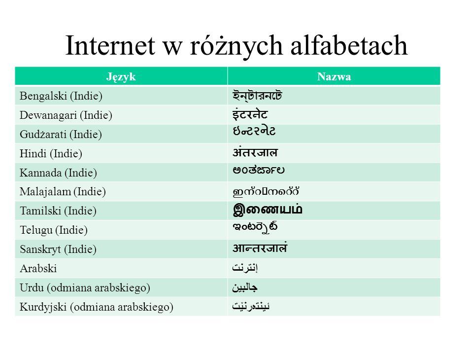 Internet w różnych alfabetach cz.2