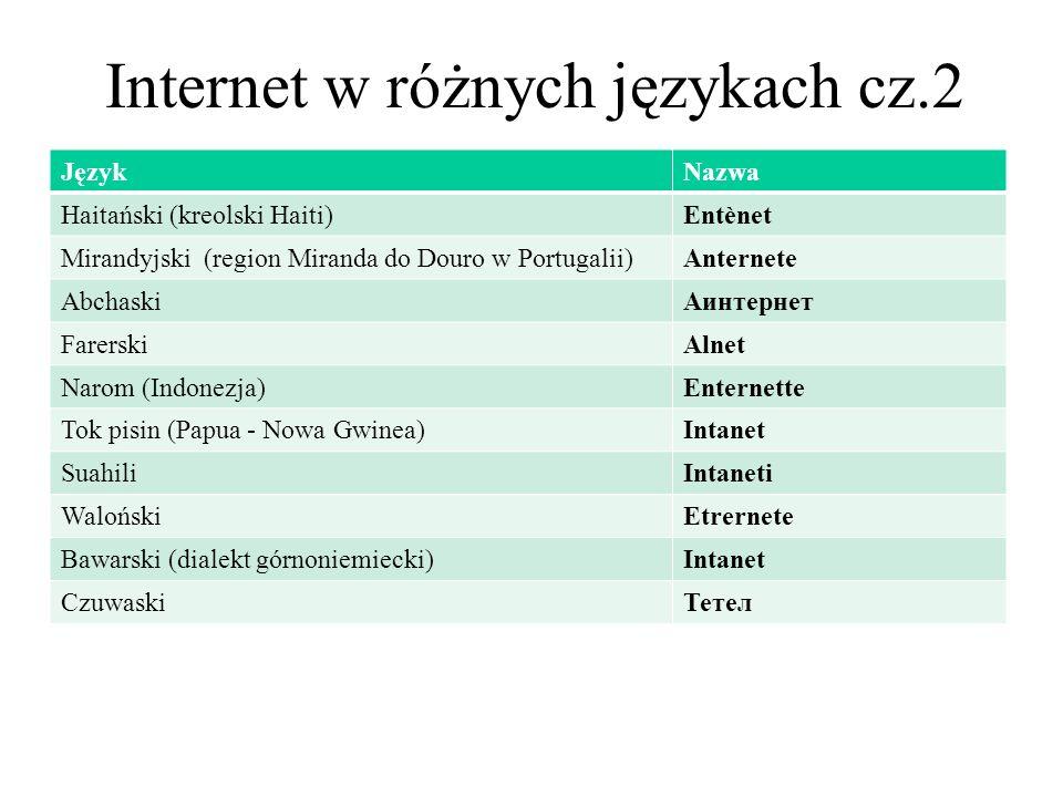 Internet w różnych językach cz.2