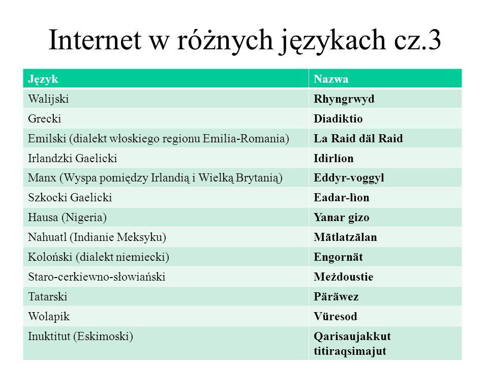 Internet w różnych językach cz.3