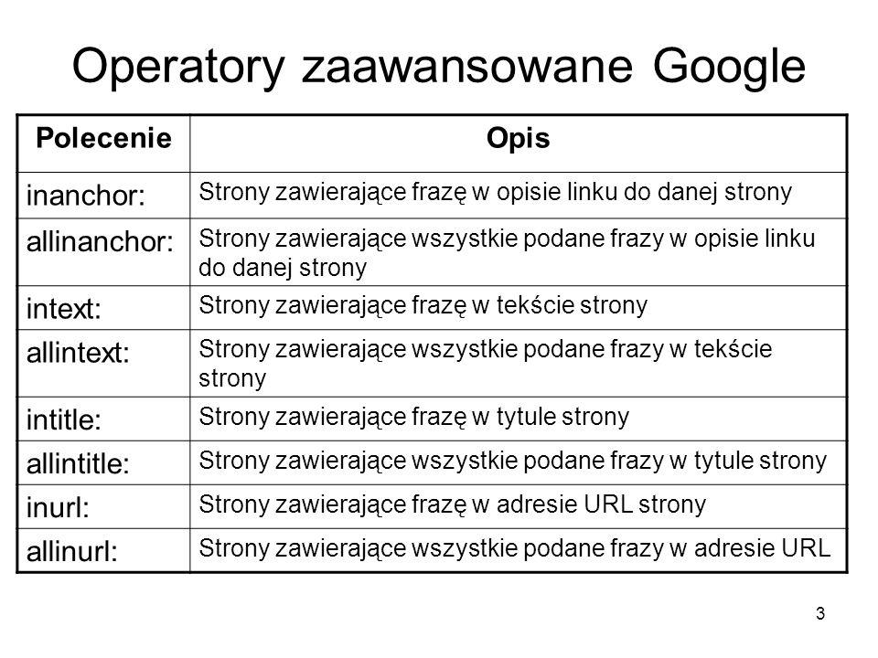 Operatory zaawansowane Google