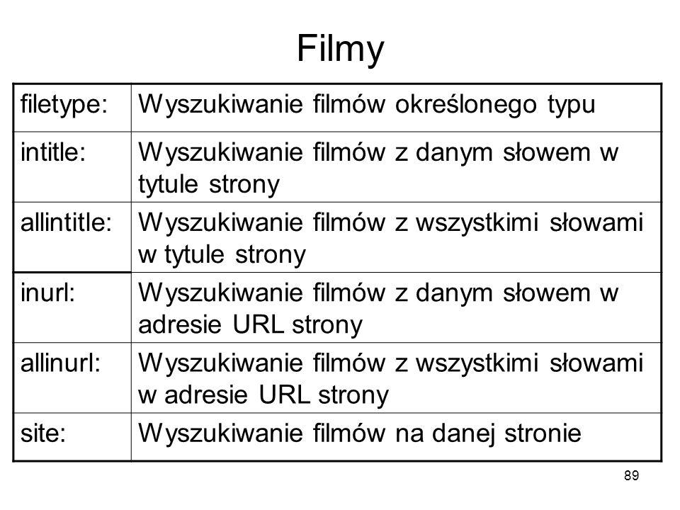 Filmy filetype: Wyszukiwanie filmów określonego typu intitle: