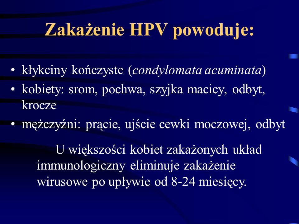 Zakażenie HPV powoduje: