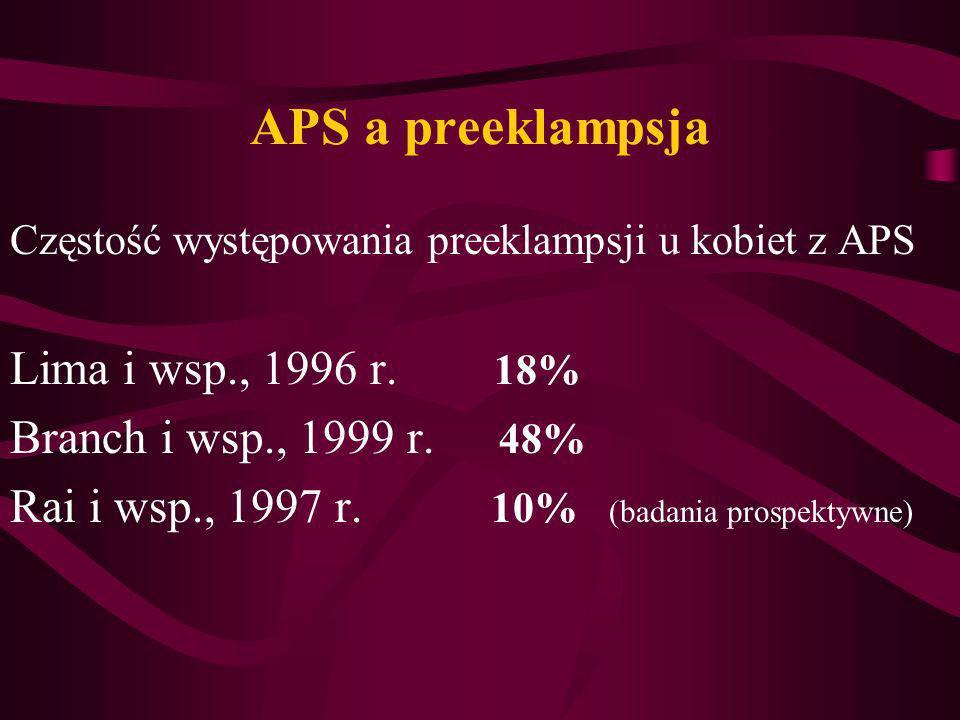 APS a preeklampsja Lima i wsp., 1996 r. 18% Branch i wsp., 1999 r. 48%