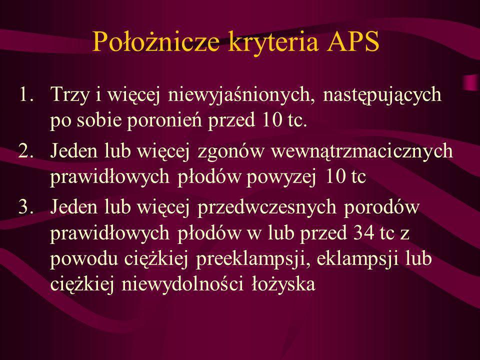 Położnicze kryteria APS