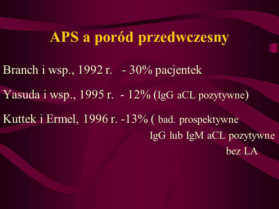 APS a poród przedwczesny