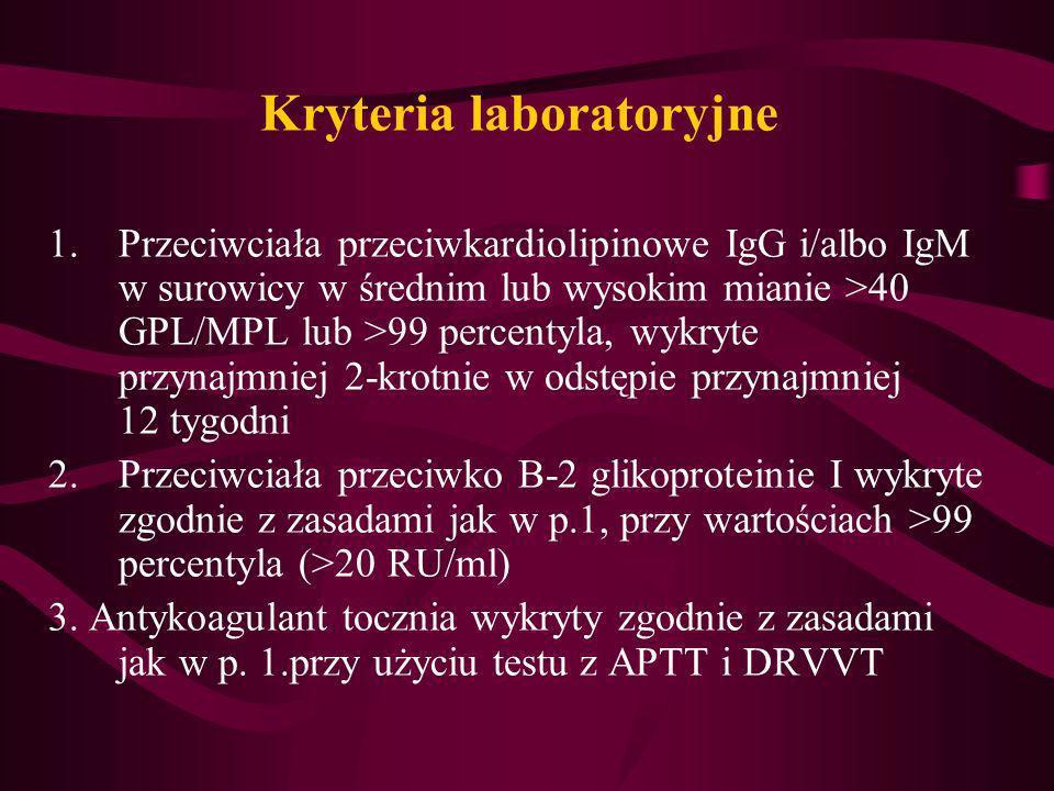 Kryteria laboratoryjne
