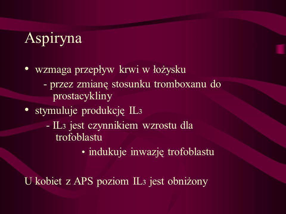 Aspiryna wzmaga przepływ krwi w łożysku