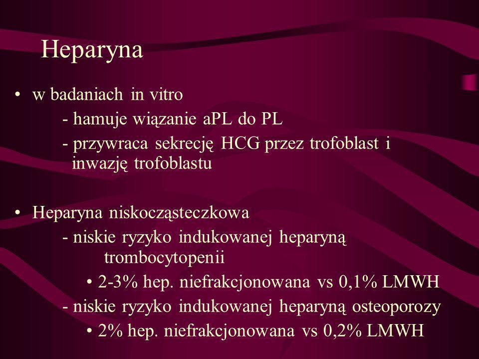 Heparyna w badaniach in vitro - hamuje wiązanie aPL do PL