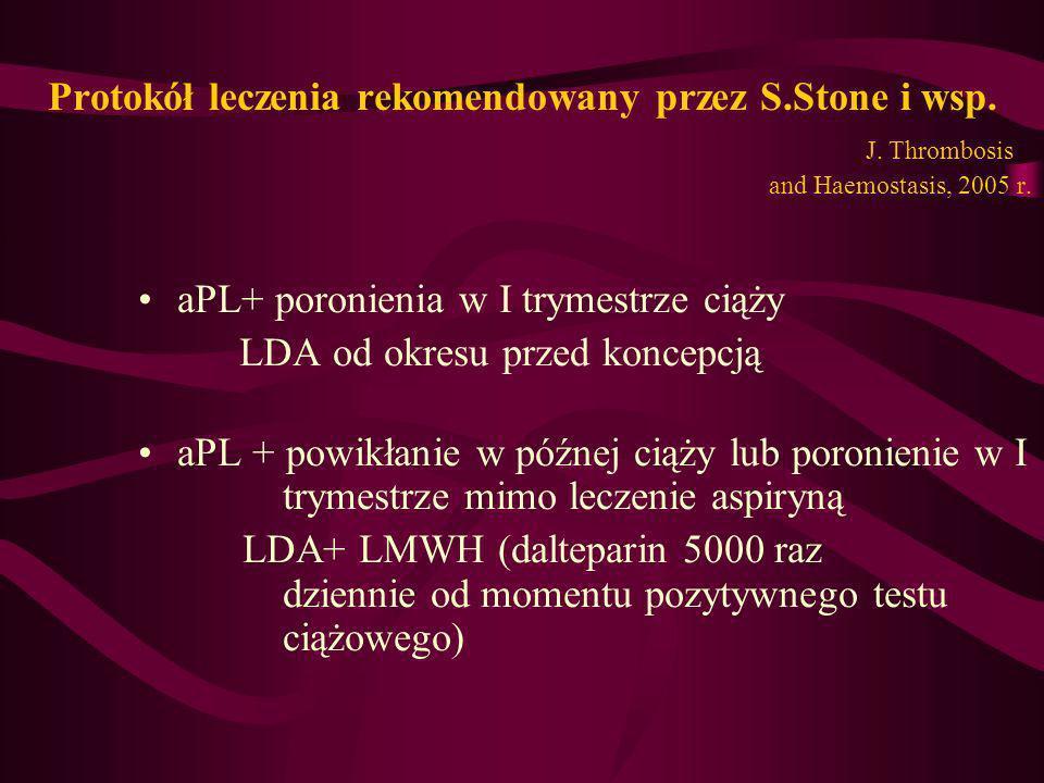 Protokół leczenia rekomendowany przez S. Stone i wsp. J. Thrombosis