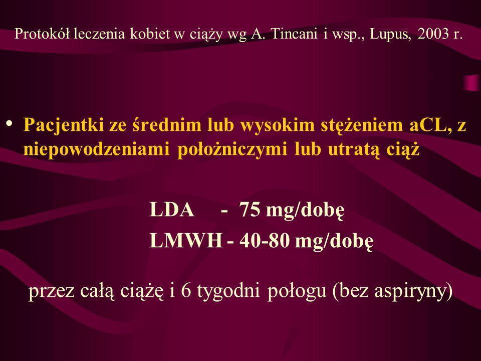 Protokół leczenia kobiet w ciąży wg A. Tincani i wsp., Lupus, 2003 r.