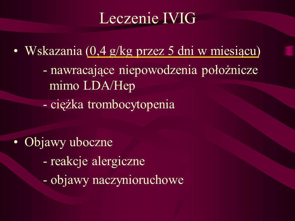 Leczenie IVIG Wskazania (0,4 g/kg przez 5 dni w miesiącu)