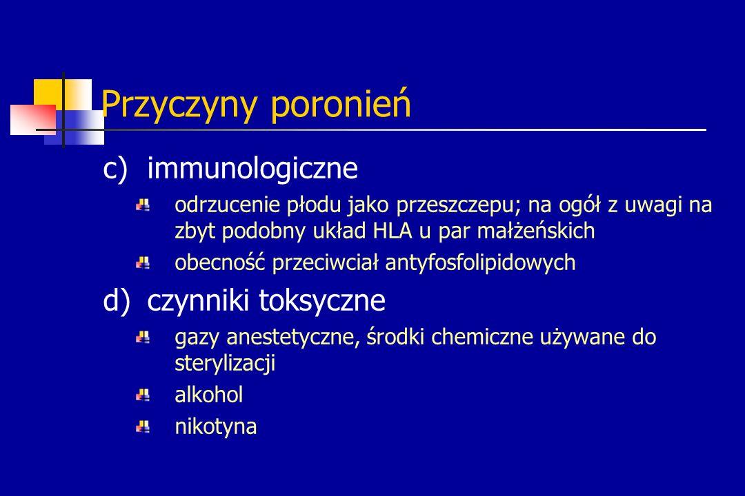 Przyczyny poronień immunologiczne czynniki toksyczne