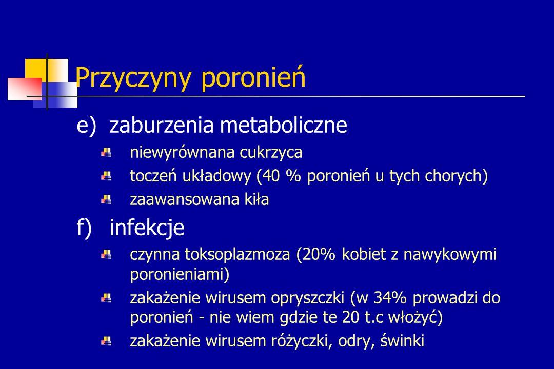 Przyczyny poronień zaburzenia metaboliczne infekcje
