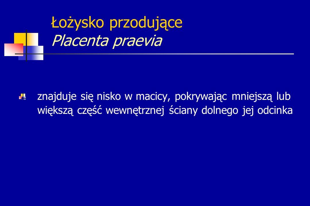 Łożysko przodujące Placenta praevia