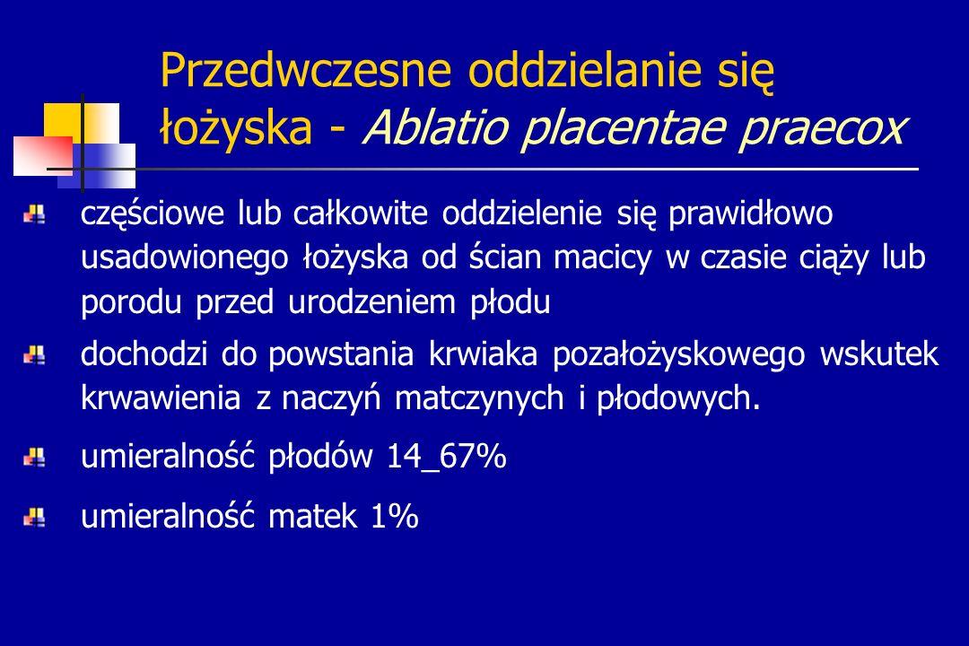 Przedwczesne oddzielanie się łożyska - Ablatio placentae praecox