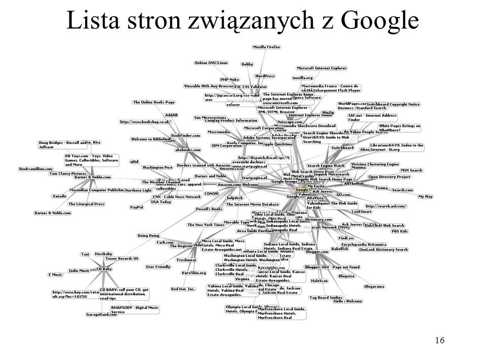 Lista stron związanych z Google