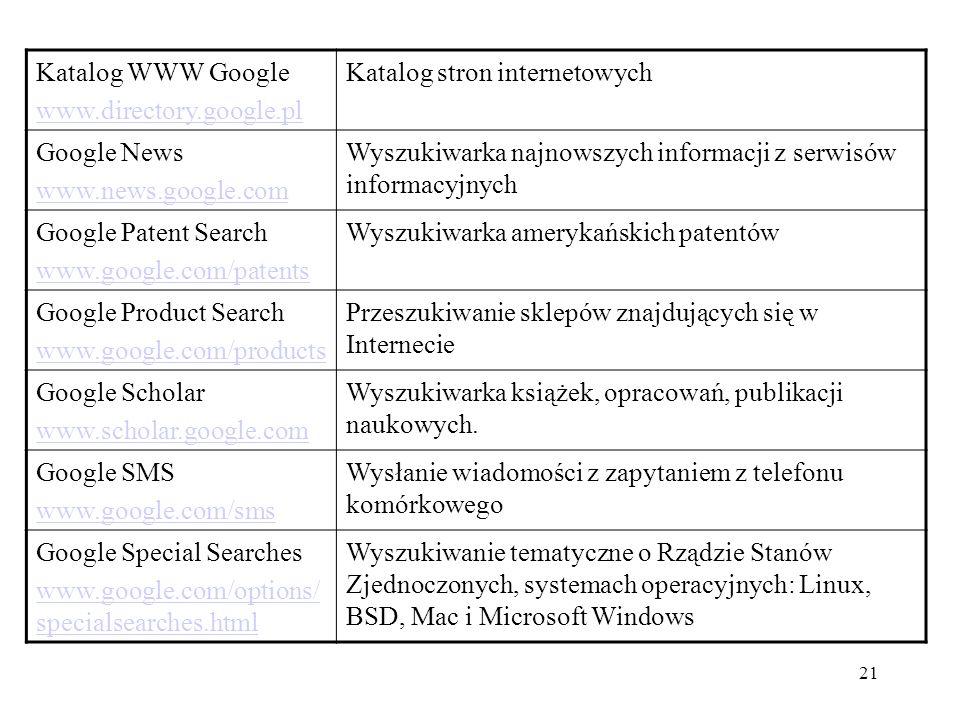 Katalog WWW Googlewww.directory.google.pl. Katalog stron internetowych. Google News. www.news.google.com.