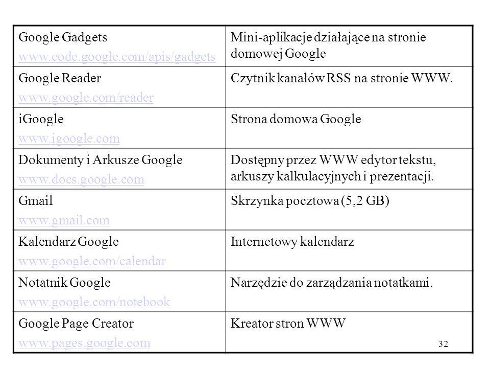 Google Gadgets www.code.google.com/apis/gadgets. Mini-aplikacje działające na stronie domowej Google.