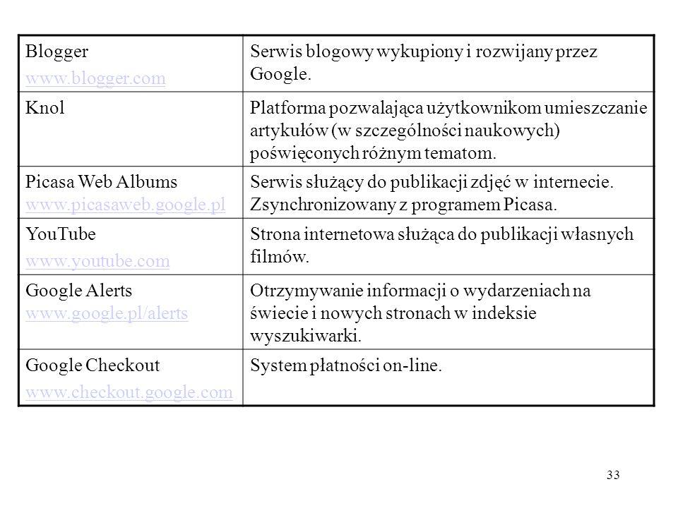 Blogger www.blogger.com. Serwis blogowy wykupiony i rozwijany przez Google. Knol.