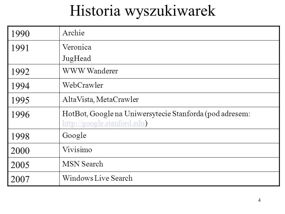 Historia wyszukiwarek