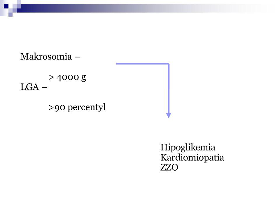 Makrosomia – > 4000 g LGA – >90 percentyl Hipoglikemia Kardiomiopatia ZZO
