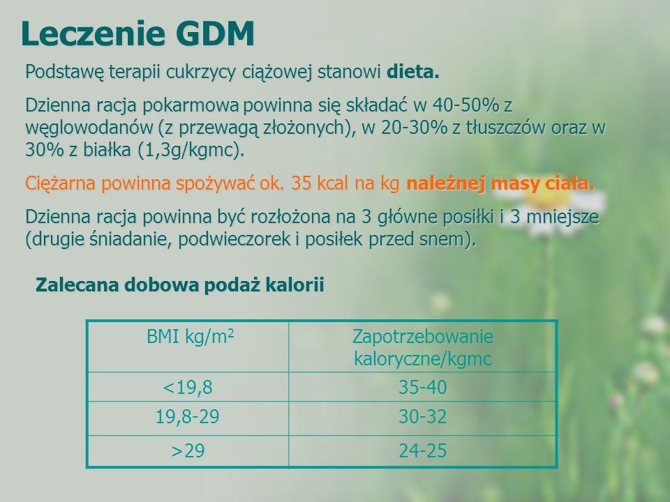 Zapotrzebowanie kaloryczne/kgmc