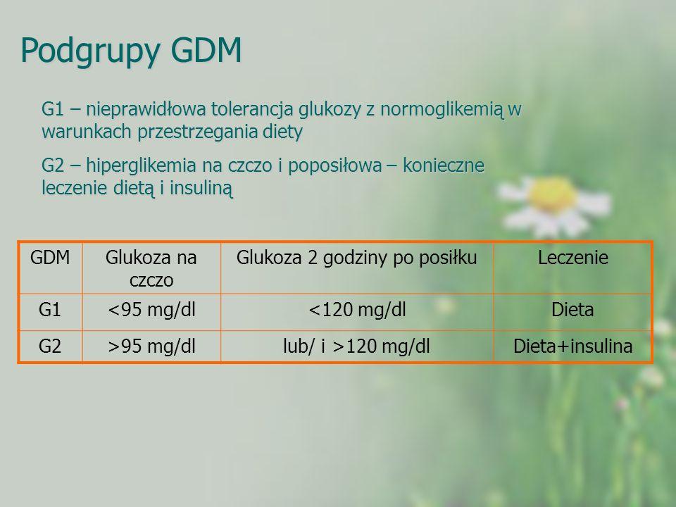 Glukoza 2 godziny po posiłku
