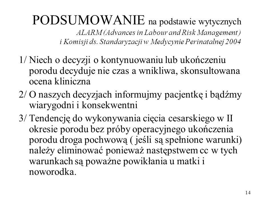 PODSUMOWANIE na podstawie wytycznych ALARM (Advances in Labour and Risk Management ) i Komisji ds. Standaryzacji w Medycynie Perinatalnej 2004