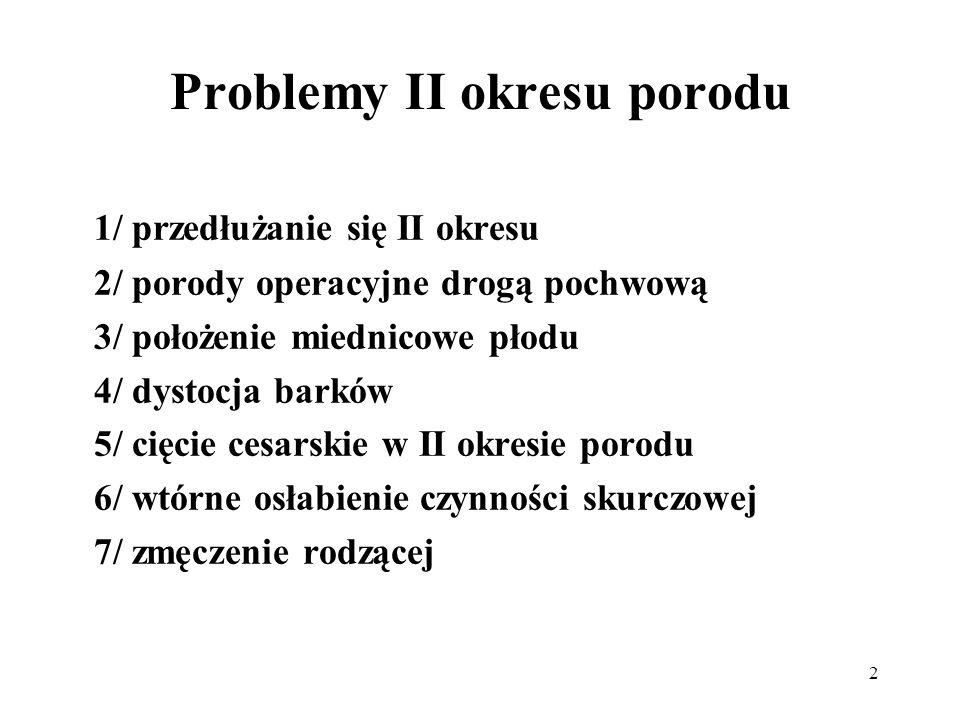 Problemy II okresu porodu