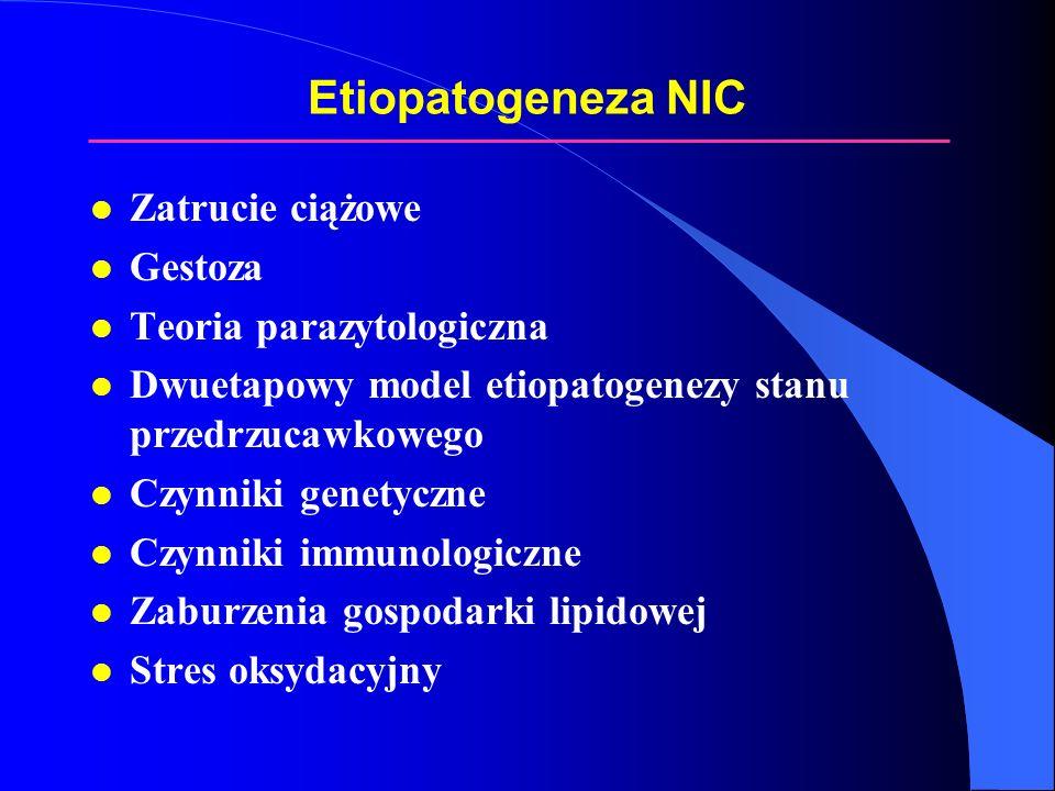 Etiopatogeneza NIC Zatrucie ciążowe Gestoza Teoria parazytologiczna