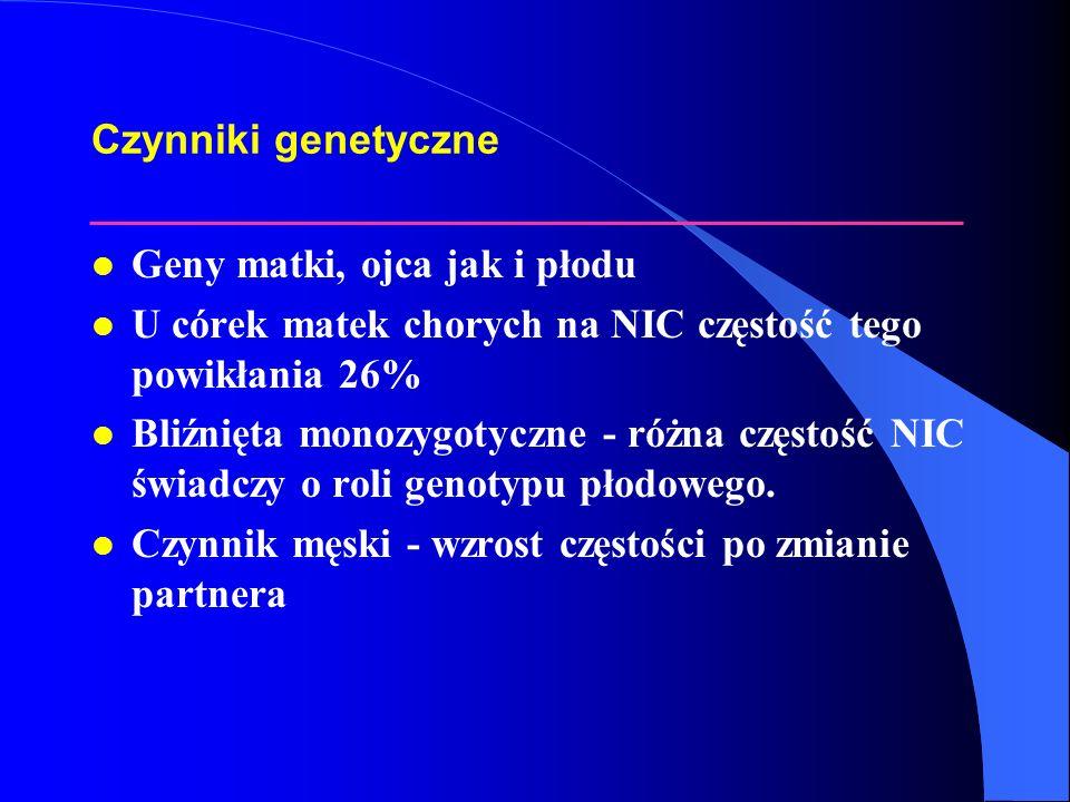 Czynniki genetyczne Geny matki, ojca jak i płodu. U córek matek chorych na NIC częstość tego powikłania 26%