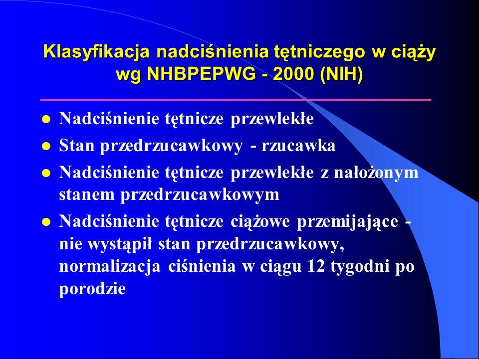 Klasyfikacja nadciśnienia tętniczego w ciąży wg NHBPEPWG - 2000 (NIH)