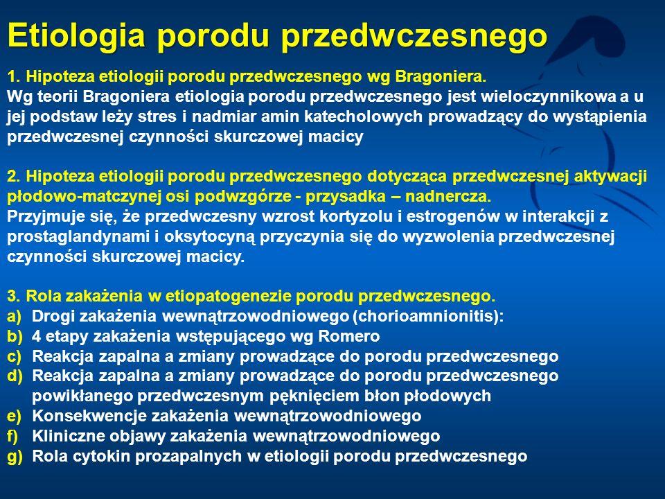 Etiologia porodu przedwczesnego