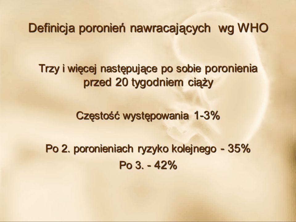 Definicja poronień nawracających wg WHO