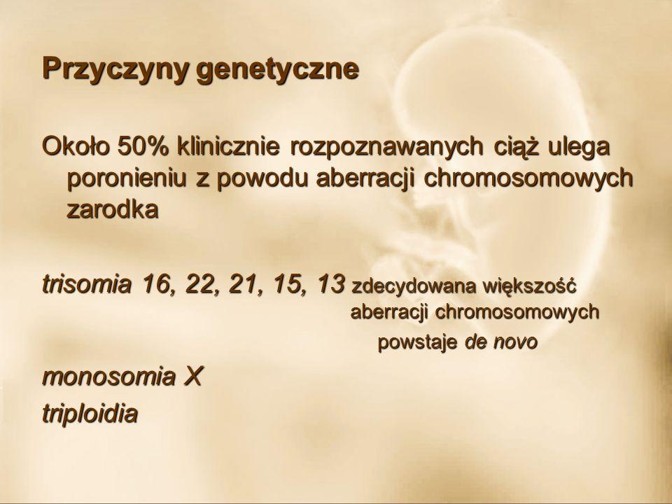 Przyczyny genetyczne Około 50% klinicznie rozpoznawanych ciąż ulega poronieniu z powodu aberracji chromosomowych zarodka.