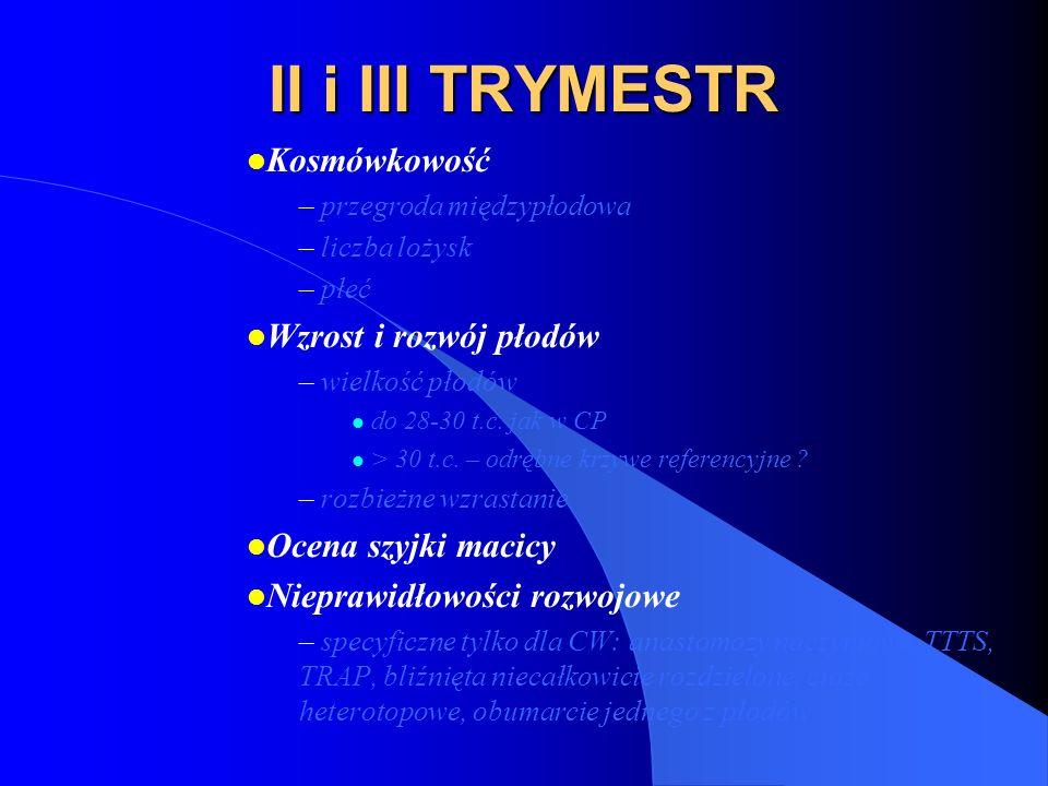 II i III TRYMESTR Kosmówkowość Wzrost i rozwój płodów