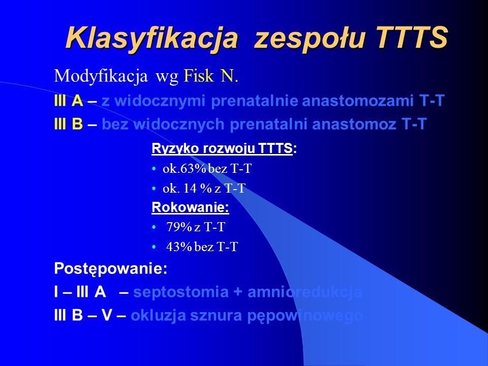 Klasyfikacja zespołu TTTS