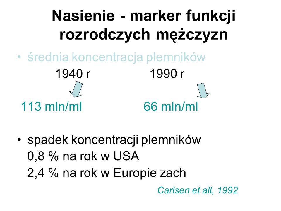 Nasienie - marker funkcji rozrodczych mężczyzn
