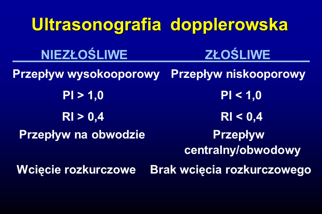 Ultrasonografia dopplerowska