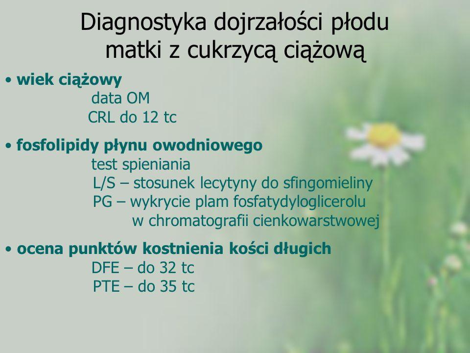 Diagnostyka dojrzałości płodu matki z cukrzycą ciążową