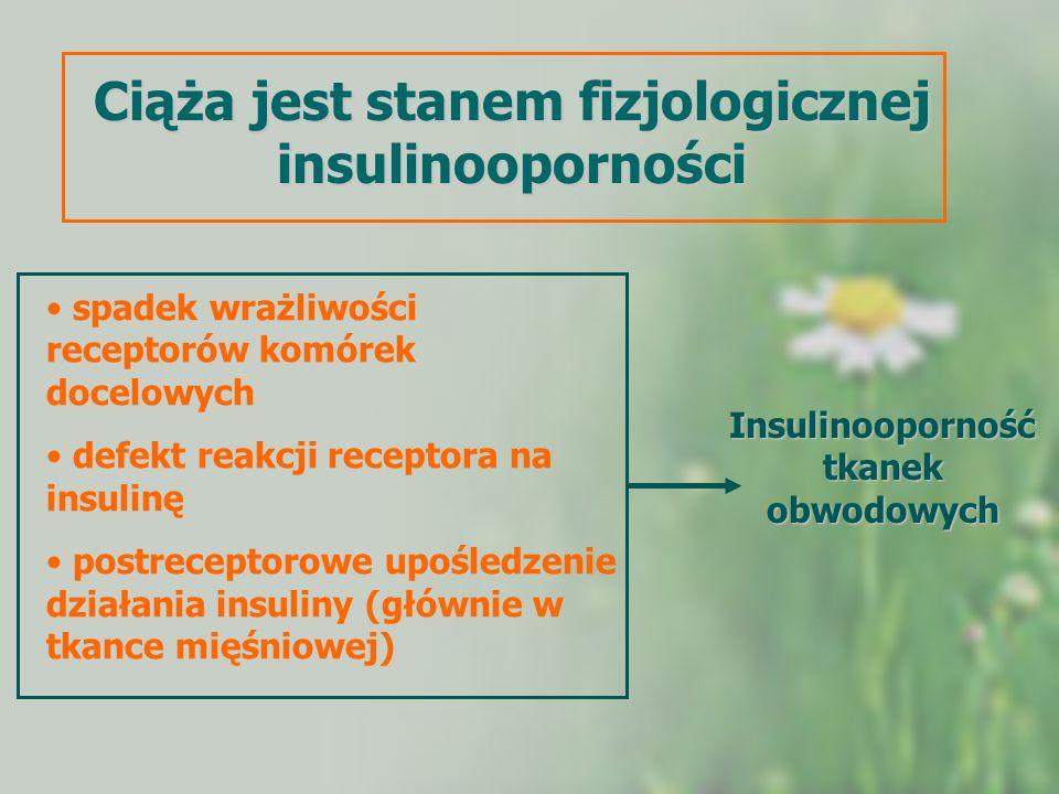 Ciąża jest stanem fizjologicznej insulinooporności