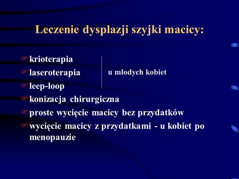 Leczenie dysplazji szyjki macicy: