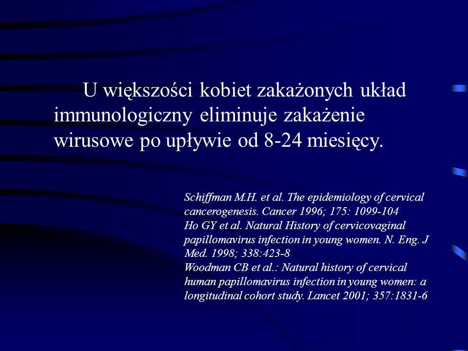 U większości kobiet zakażonych układ immunologiczny eliminuje zakażenie wirusowe po upływie od 8-24 miesięcy.