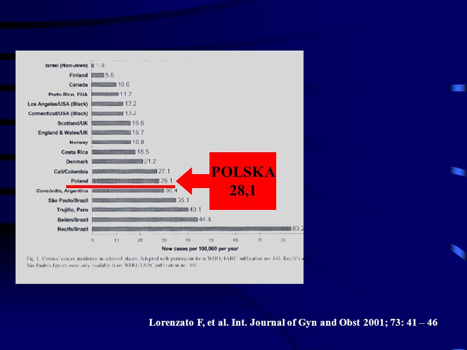POLSKA 28,1 Lorenzato F, et al. Int. Journal of Gyn and Obst 2001; 73: 41 – 46