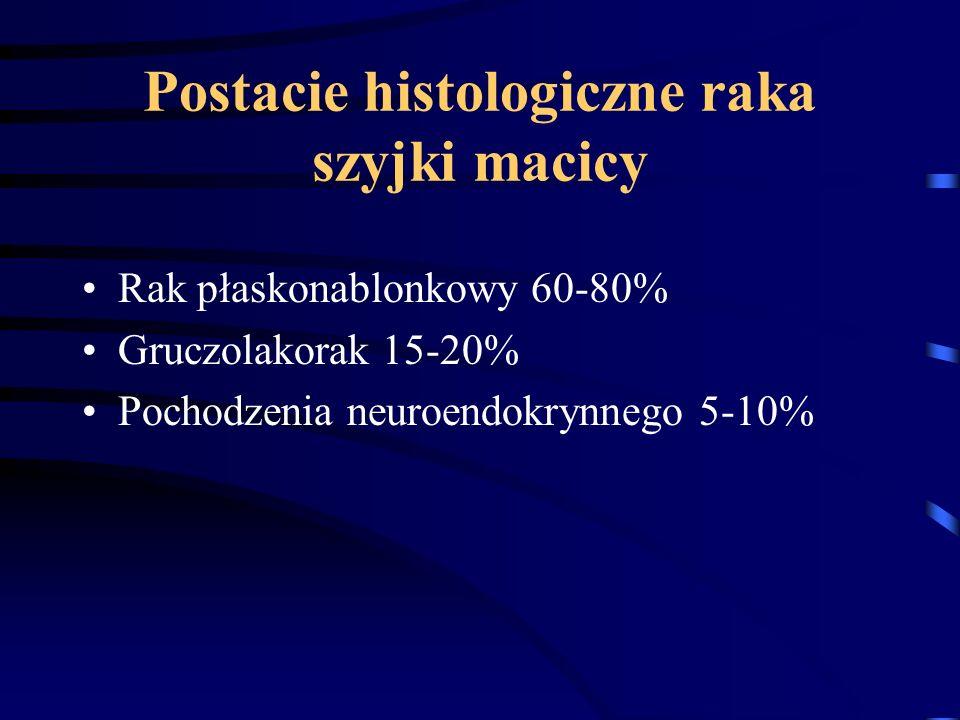 Postacie histologiczne raka szyjki macicy