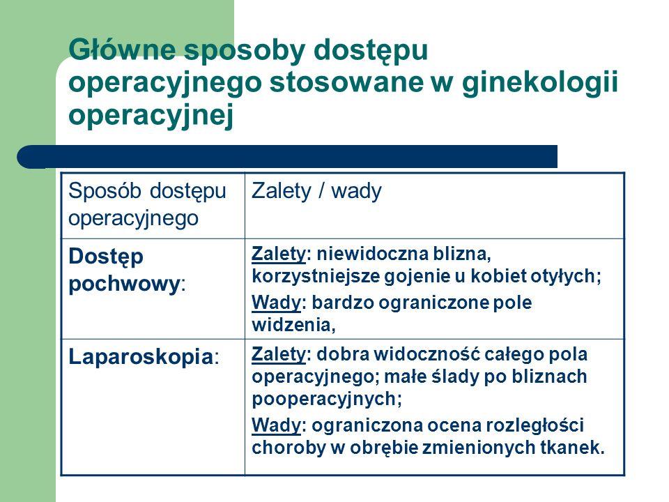 Główne sposoby dostępu operacyjnego stosowane w ginekologii operacyjnej