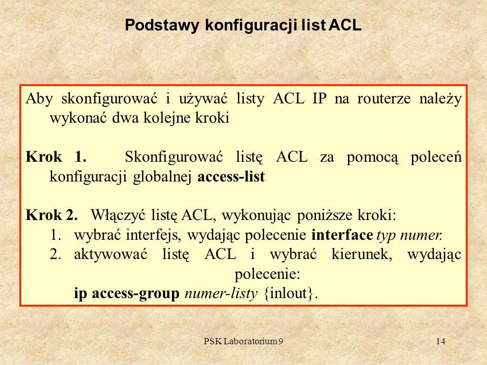Podstawy konfiguracji list ACL