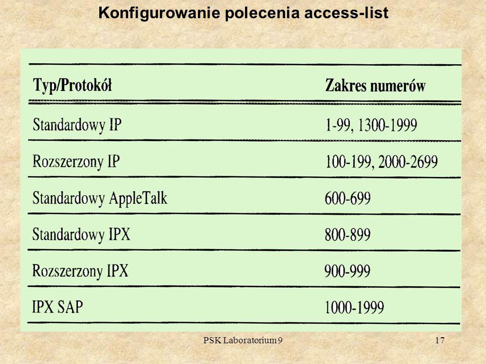Konfigurowanie polecenia access-list