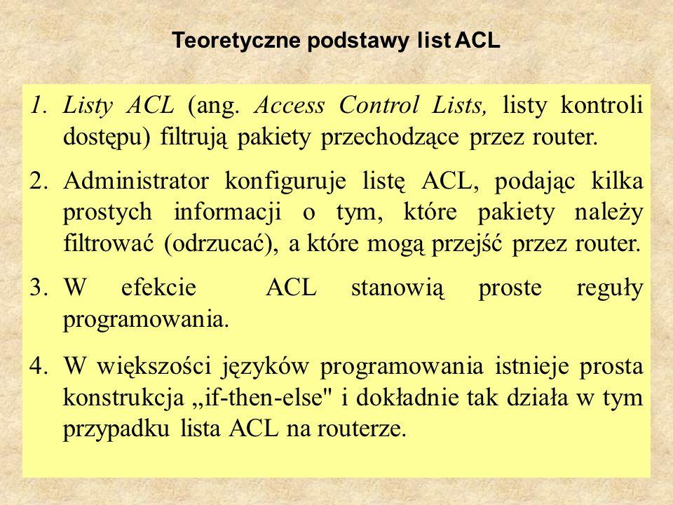 Teoretyczne podstawy list ACL