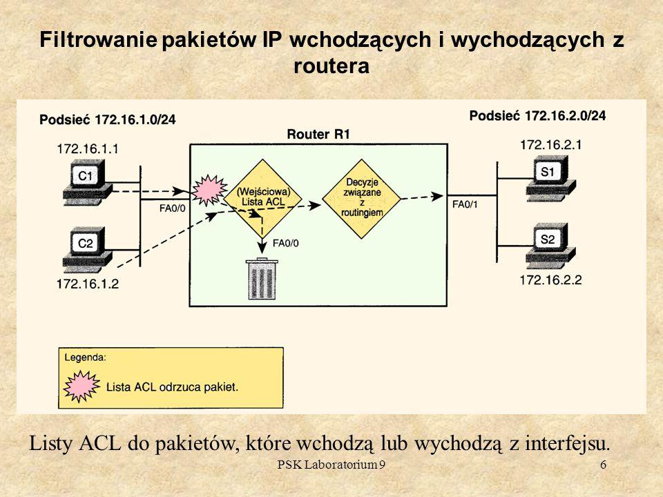Filtrowanie pakietów IP wchodzących i wychodzących z routera